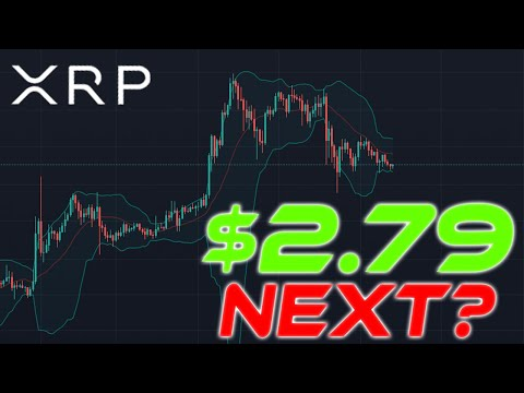 Ripple XRP Price Prediction | Ripple XRP 2021 | Ripple Technical Analysis | Ripple News Today