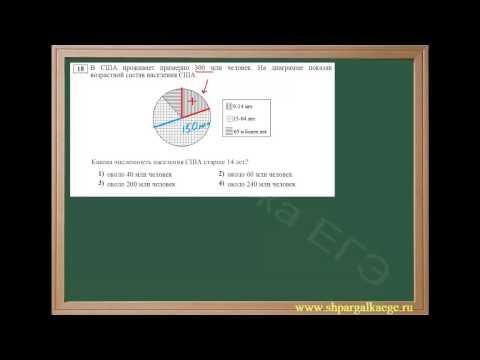 Урок математики по теме Диаграммы в 6 классе