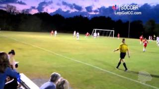 2015 icc women s soccer highlights