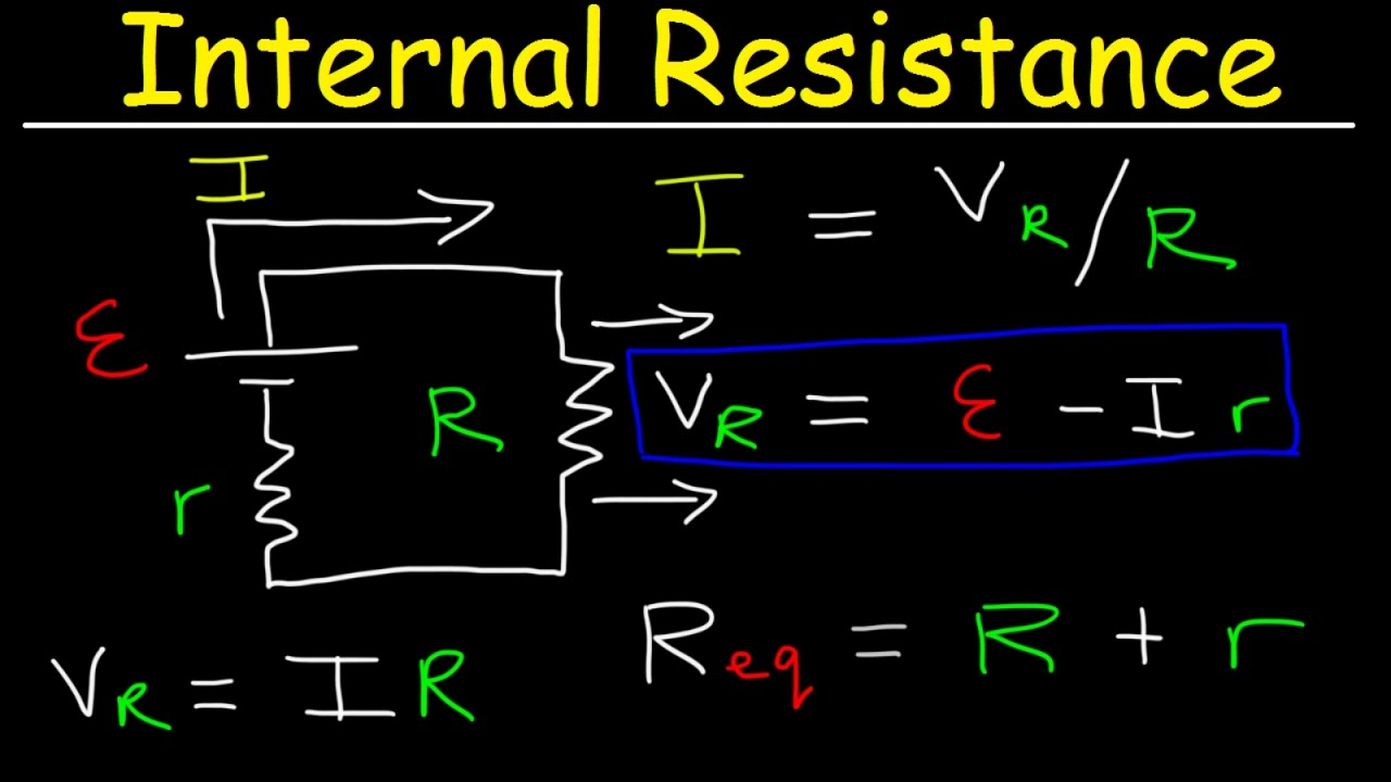 internal resistance of a battery emf cell terminal voltage physics problems [ 1280 x 720 Pixel ]