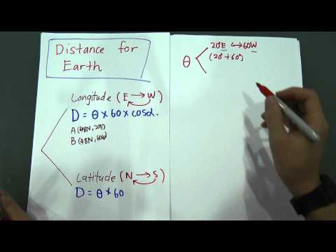 Distance of Earth - Earth as Sphere