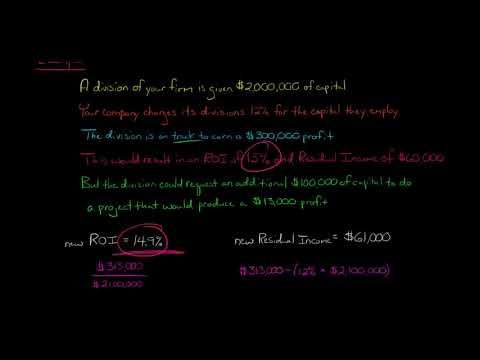 ROI vs. Residual Income
