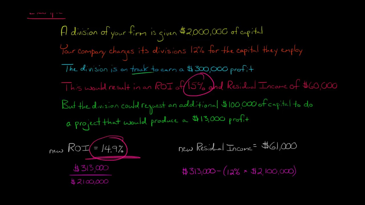 Residual income vs return on investment tenedos investments beaumaris ontario