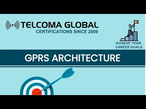 GPRS architecture: General packet radio service   2.5G GPRS system by TELCOMA Global