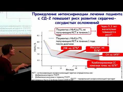 Глинкина И.В., Современные подходы к терапии больнного сахарным диабетом 2 типа...