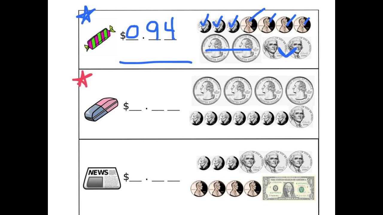 Dollars Cents Notation You