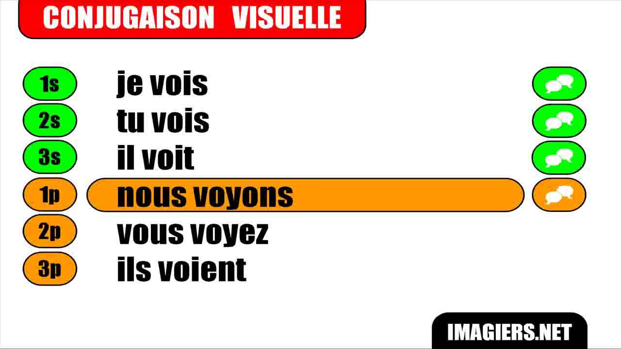 Conjugaison Indicatif Present Verbe Voir Youtube