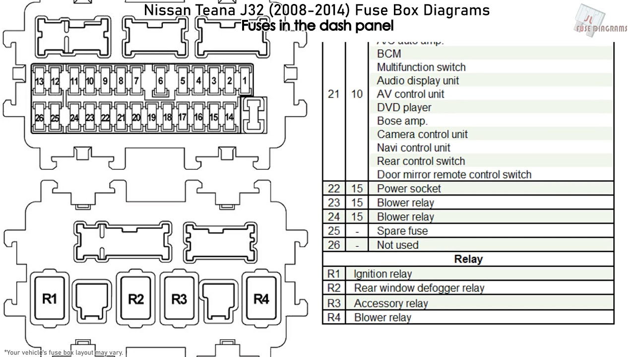 Diagram 100 Amp Fuse Box Diagram Youtube Full Version Hd Quality Diagram Youtube Diagrampress Efran It