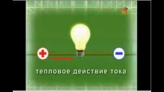 Дії електричного струму. _08 Урок ФІЗИКА 9 клас
