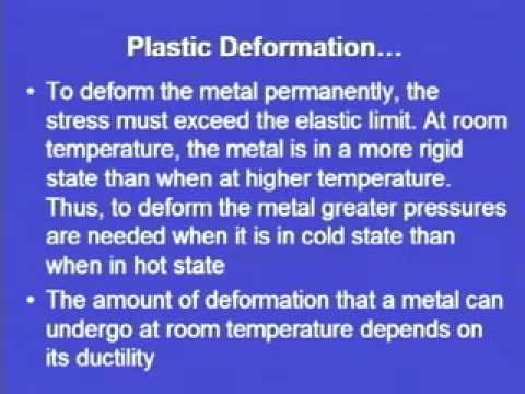 Mod-1 Lec-4 Metal Forming - Fundamentals