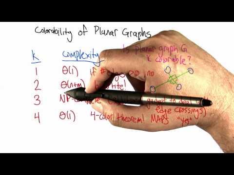 Coloring Planar Graphs - Intro to Algorithms