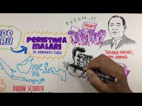 Sketsatorial: Hari Kebebasan Pers Sedunia