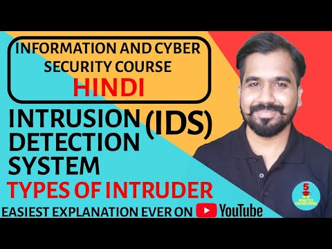 Intrusion Detection System (IDS) ll Types Of Intruder Explai