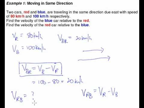 Relative Velocity Parallel Motion Example 1 Youtube