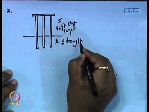 Mod-01 Lec-19 Pile Foundation Load Carrying Capacity - III and Settlement Calculation