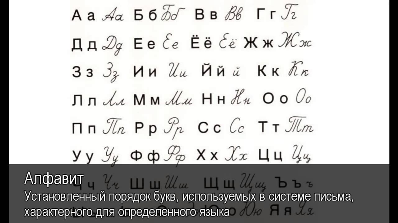 Алфавит. Толковый Видеословарь русского языка - YouTube