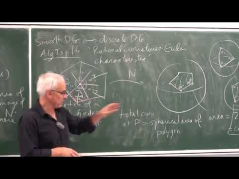DiffGeom35: Gauss's view of curvature and the Theorema Egregium