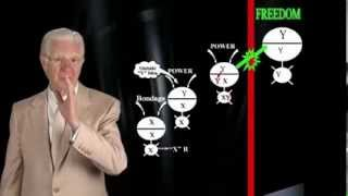 Bob Proctor   Reveals The Ultimate Secret, Beyond The Law Of Attraction