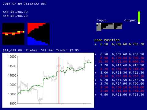 neural net trading