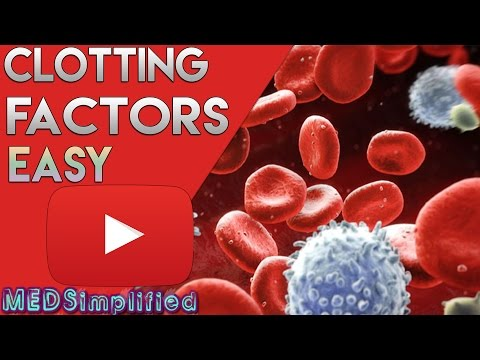 Clotting Factors  - Coagulation Cascade