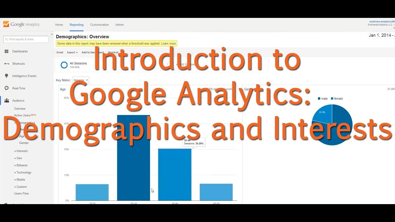 [Tutorial] Google Analytics - Demographics and Interests