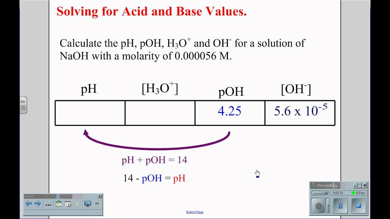 How do you calculate the pH of a solution when given the OH
