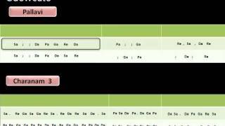 Learn Carnatic Classical Vocals:: 6-2 Swara Pallavi - MOHANA RAGAM