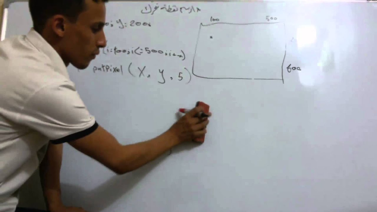 Bresenham Line Drawing Algorithm Derivation : أمثلة على مادة الرسوم dash dot line