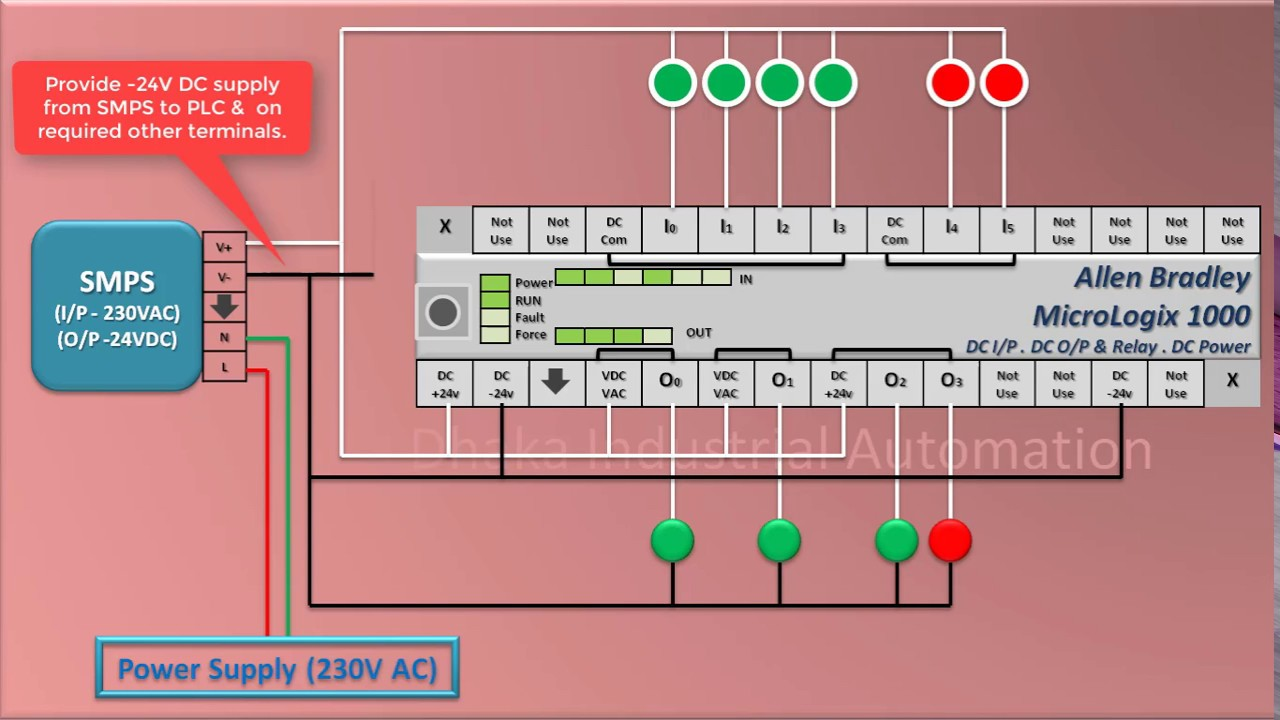 how to do connection of allen bradley plc micrologix 1000 wiring by dhaka industrial automation [ 1280 x 720 Pixel ]