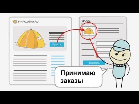 Процесс оформления заказа в Мини Интернет Магазине