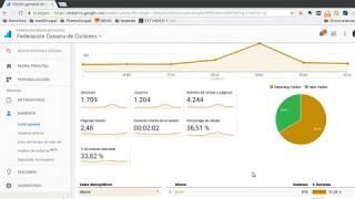 La Guia básica de como analizar tu web con google analytics