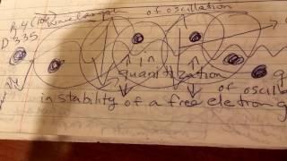 Diagram 335 WOW! Quanitization Free Electron Gas