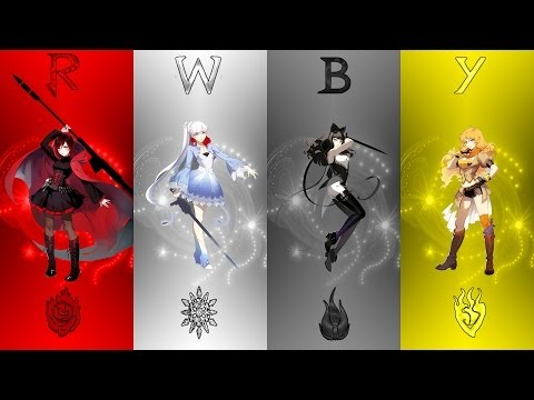 RWBY AMV - This Will Be The Day