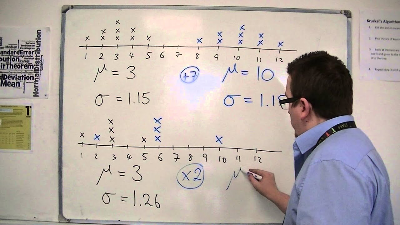 Aqa statistics 1 106 scaling the mean and standard deviation aqa statistics 1 106 scaling the mean and standard deviation ccuart Images
