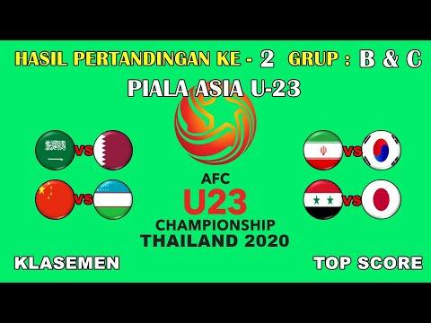 Hasil Pertandingan Piala Asia U23 2020 ~ Suriah VS Jepang AFC U23 Championship 2020