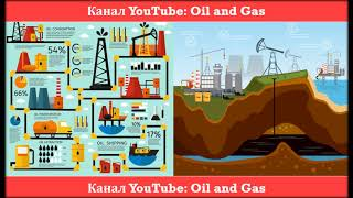 добыча газа расчеты
