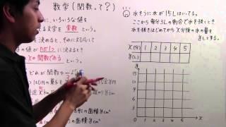 【中1 数学】  中1-40  関数って?