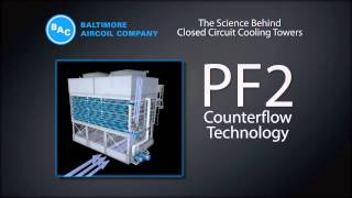 The Science Behind Closed Circuit Cooling Towers