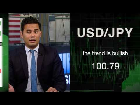 08/26: Stocks see spike on Yellen comments, USD sees bearish trade (12:30ET)