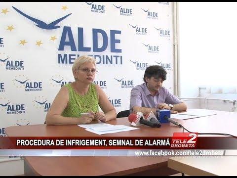PROCEDURA DE INFRIGEMENT, SEMNAL DE ALARMĂ