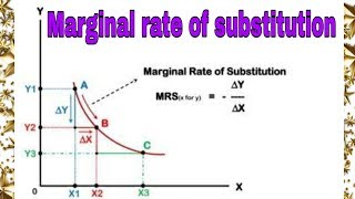 diminishing marginal rate of substitution example