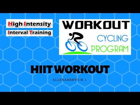 Come dimagrire con l'allenamento HIIT - 1 - HIIT Workout 1