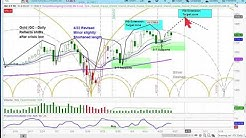 GOLD Futures (/GC) - Cycle & Technical Analysis | Chart Review | Price Projections & Timing