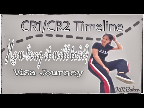 US Visa Timeline   CR1/CR2