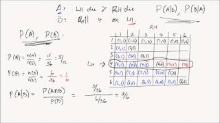 Probability Lesson 5: Conditional Probability and Multiplication Law of Probability