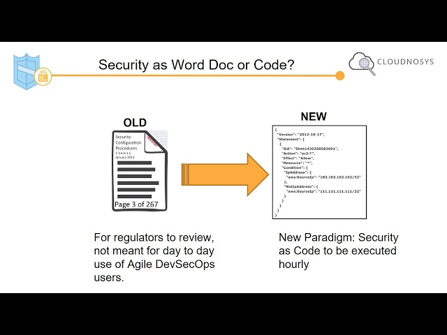 Cloud Security Automation & Compliance as code