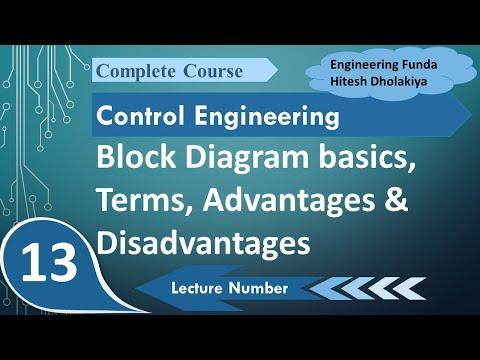 Block Diagram Basics, Terms, Advantages & Disadvantages in Control on