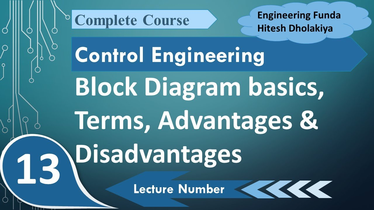 Block Diagram Basics, Terms, Advantages & Disadvantages in Control  Engineering by Engineering Funda - YouTube | Advantages Of Block Diagram |  | YouTube