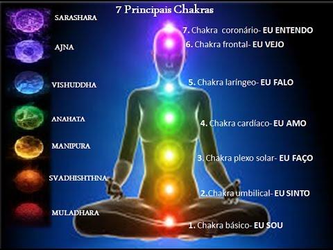 Resultado de imagem para EQUILÍBRO E HARMONIA - Chakras e cura psíquica