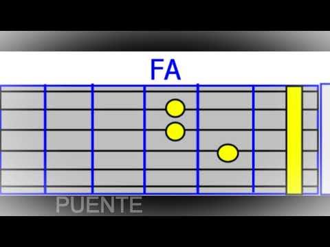 Libre - Miel San Marcos Guitarra Acordes TUTORIAL